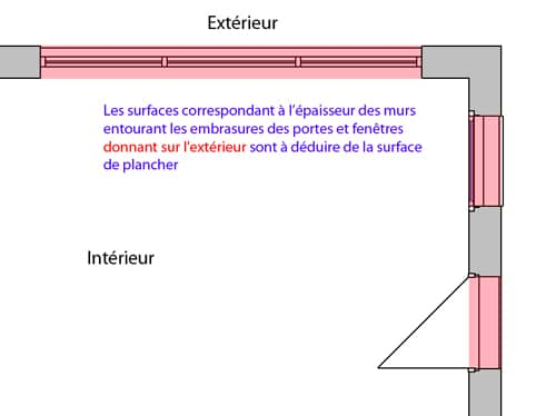 Le mode de calcul de la surface de plancher r forme for Calcul de la surface habitable d une maison