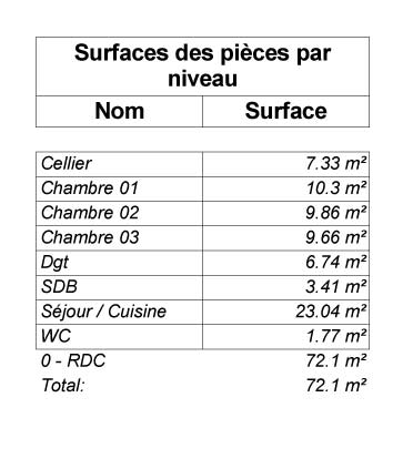 D finition de la surface habitable par les hauteurs de plafonds for Surface habitable calcul