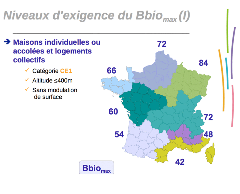 bbiomax-france