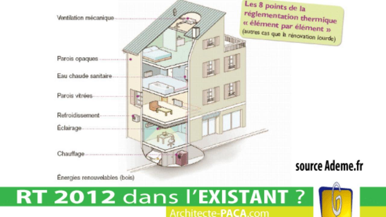 Transformation Grange En Habitation Rt 2012 rt 2012 : a partir de quand et quels sont les bâtiments