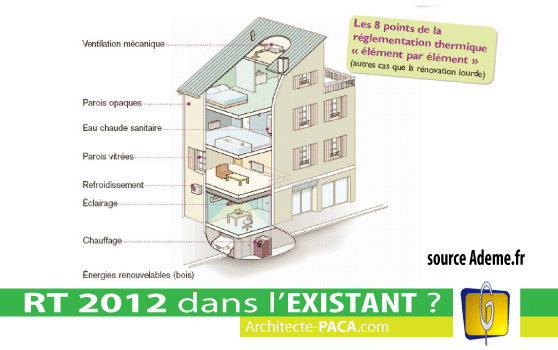 Obligation rt 2012 maison individuelle ventana blog - Obligation rt 2012 maison individuelle ...